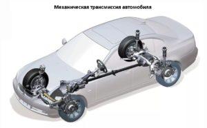 Механическая трансмиссия машины
