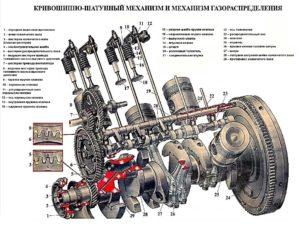 Кривошипно-шатунный и газораспределительный механизм