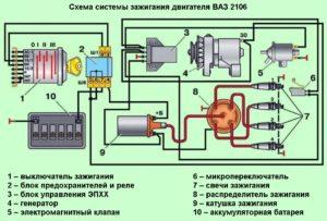 Система зажигания двигателя ВАЗ-2106
