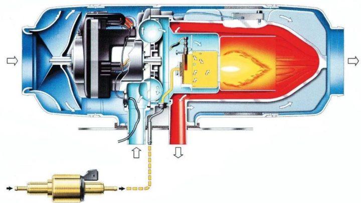 Схема работы предпускового нагревателя Вебасто