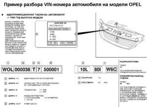 Пример разбора Вин-номера автомобиля
