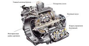 Как устроена коробка передач DSG